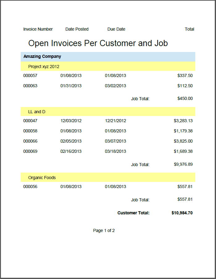 How To Customize GNU Cash Reports and Invoices | White Rook ...